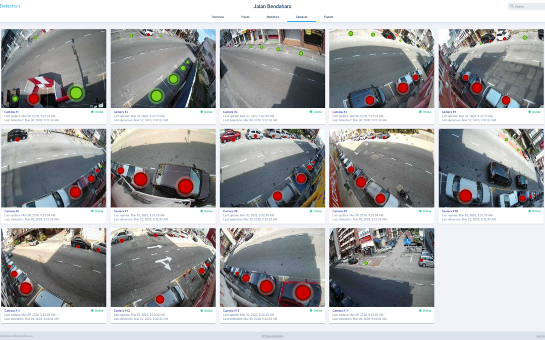 ParkingDetection overcomes the borders of continents